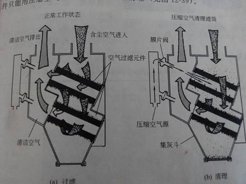 激光切割滤筒除尘器